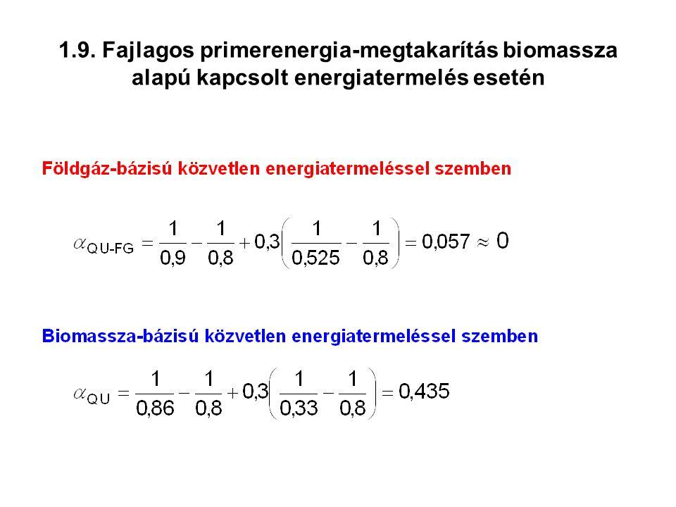 1.9. Fajlagos primerenergia-megtakarítás biomassza alapú kapcsolt energiatermelés esetén
