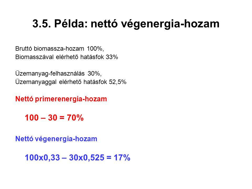 3.5. Példa: nettó végenergia-hozam Bruttó biomassza-hozam 100%, Biomasszával elérhető hatásfok 33% Üzemanyag-felhasználás 30%, Üzemanyaggal elérhető h