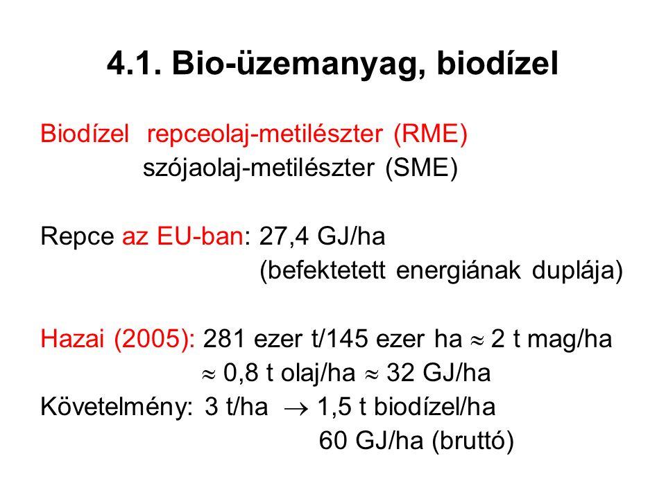 4.1. Bio-üzemanyag, biodízel Biodízel repceolaj-metilészter (RME) szójaolaj-metilészter (SME) Repce az EU-ban: 27,4 GJ/ha (befektetett energiának dupl