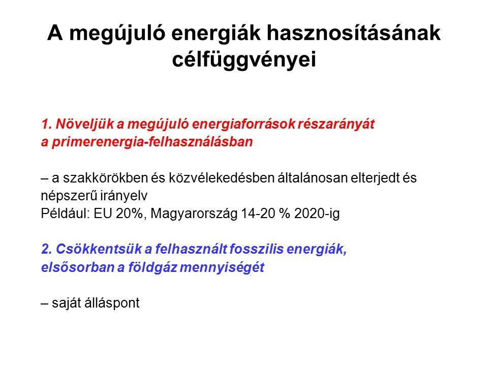 A megújuló energiák hasznosításának célfüggvényei 1.