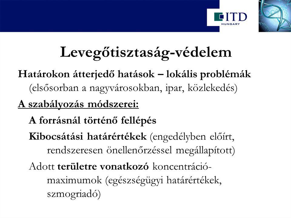 Levegőtisztaság-védelem Határokon átterjedő hatások – lokális problémák (elsősorban a nagyvárosokban, ipar, közlekedés) A szabályozás módszerei: A for