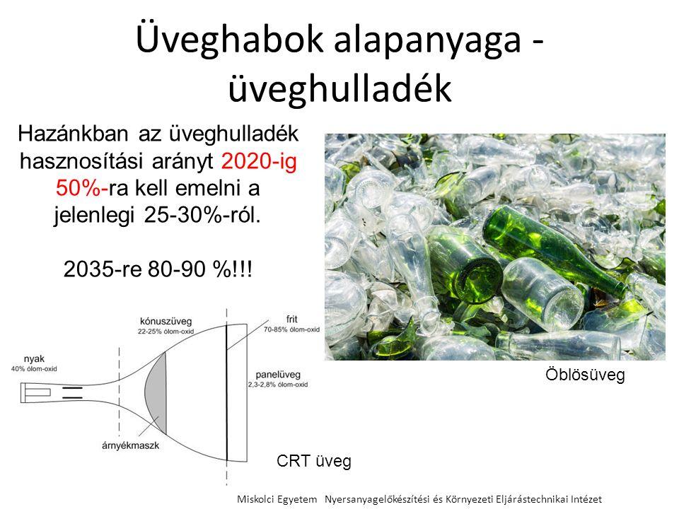 Üveghabok alapanyaga - üveghulladék Miskolci Egyetem Nyersanyagelőkészítési és Környezeti Eljárástechnikai Intézet Hazánkban az üveghulladék hasznosít