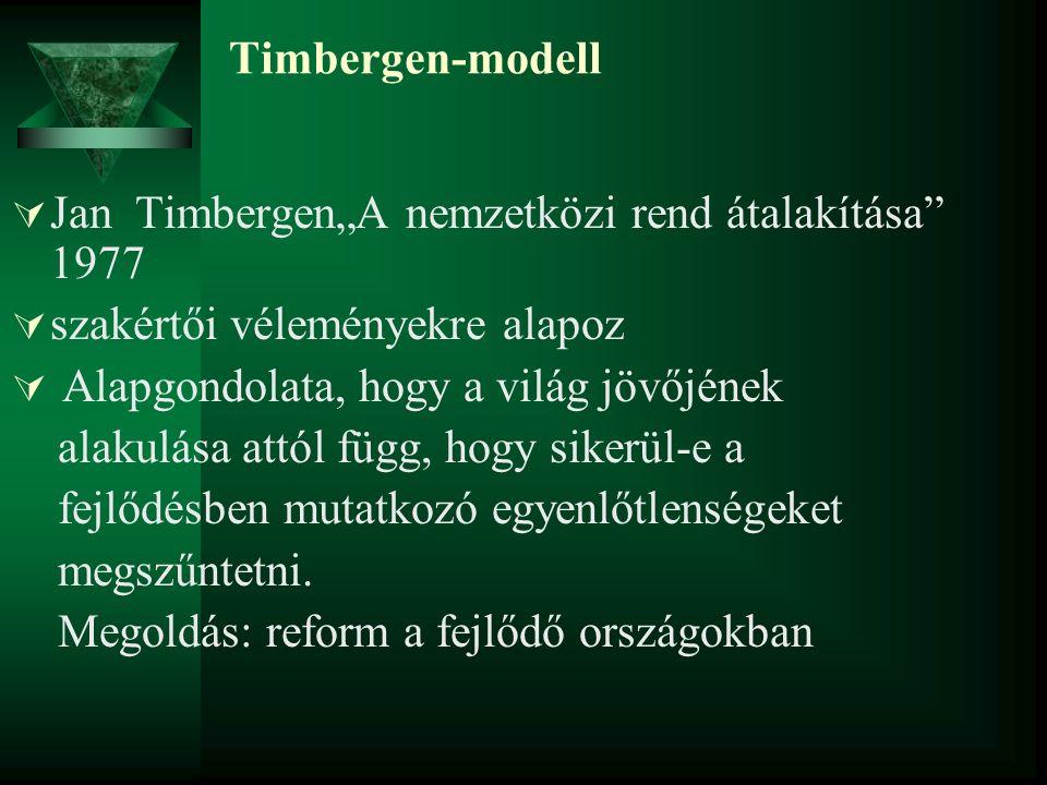 """Timbergen-modell  Jan Timbergen""""A nemzetközi rend átalakítása"""" 1977  szakértői véleményekre alapoz  Alapgondolata, hogy a világ jövőjének alakulása"""