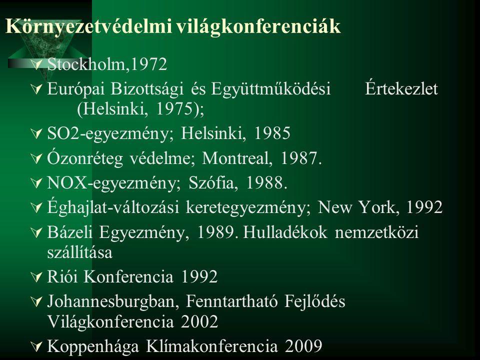 Környezetvédelmi világkonferenciák  Stockholm,1972  Európai Bizottsági és Együttműködési Értekezlet (Helsinki, 1975);  SO2-egyezmény; Helsinki, 198