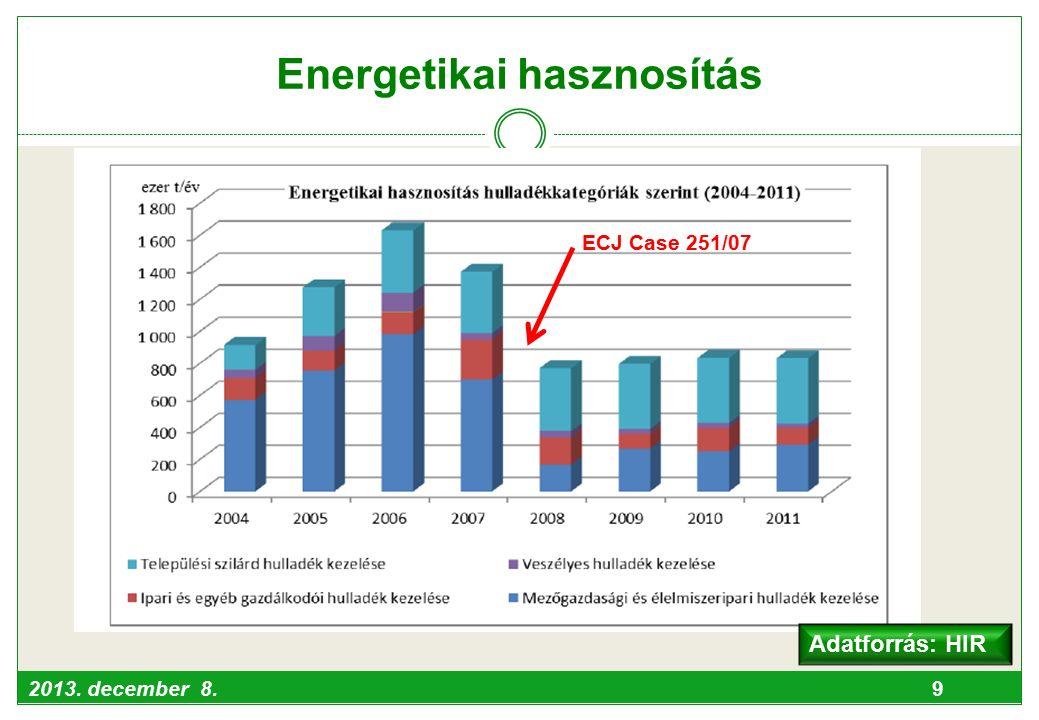 2013. december 8. 9 Energetikai hasznosítás Adatforrás: HIR ECJ Case 251/07