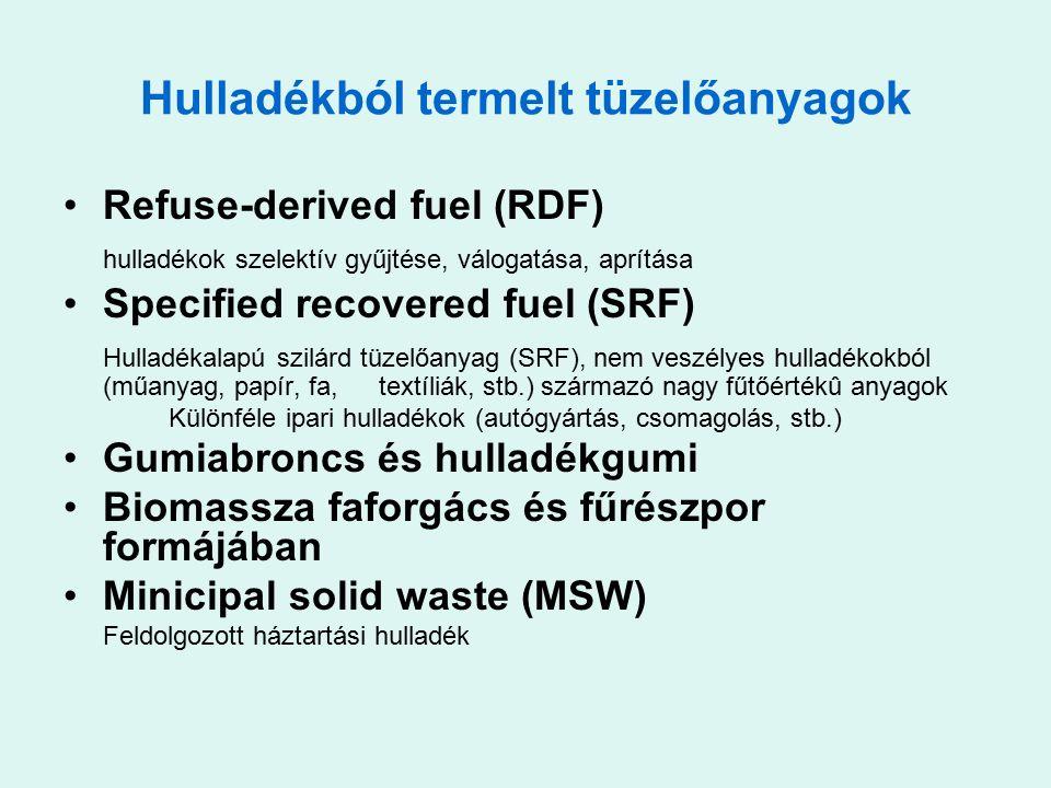 Hulladékból termelt tüzelőanyagok Refuse-derived fuel (RDF) hulladékok szelektív gyűjtése, válogatása, aprítása Specified recovered fuel (SRF) Hulladékalapú szilárd tüzelőanyag (SRF), nem veszélyes hulladékokból (műanyag, papír, fa,textíliák, stb.) származó nagy fűtőértékû anyagok Különféle ipari hulladékok (autógyártás, csomagolás, stb.) Gumiabroncs és hulladékgumi Biomassza faforgács és fűrészpor formájában Minicipal solid waste (MSW) Feldolgozott háztartási hulladék