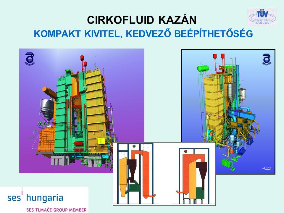 www.lurgises.sk CIRKOFLUID KAZÁN KOMPAKT KIVITEL, KEDVEZŐ BEÉPÍTHETŐSÉG