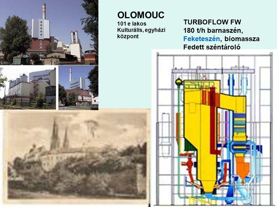 OLOMOUC 101 e lakos Kulturális, egyházi központ TURBOFLOW FW 180 t/h barnaszén, Feketeszén, biomassza Fedett széntároló