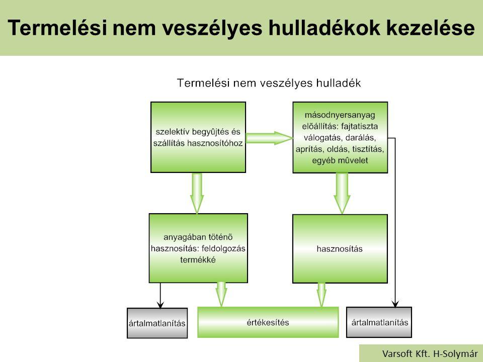 Termelési nem veszélyes hulladékok kezelése Varsoft Kft. H-Solymár