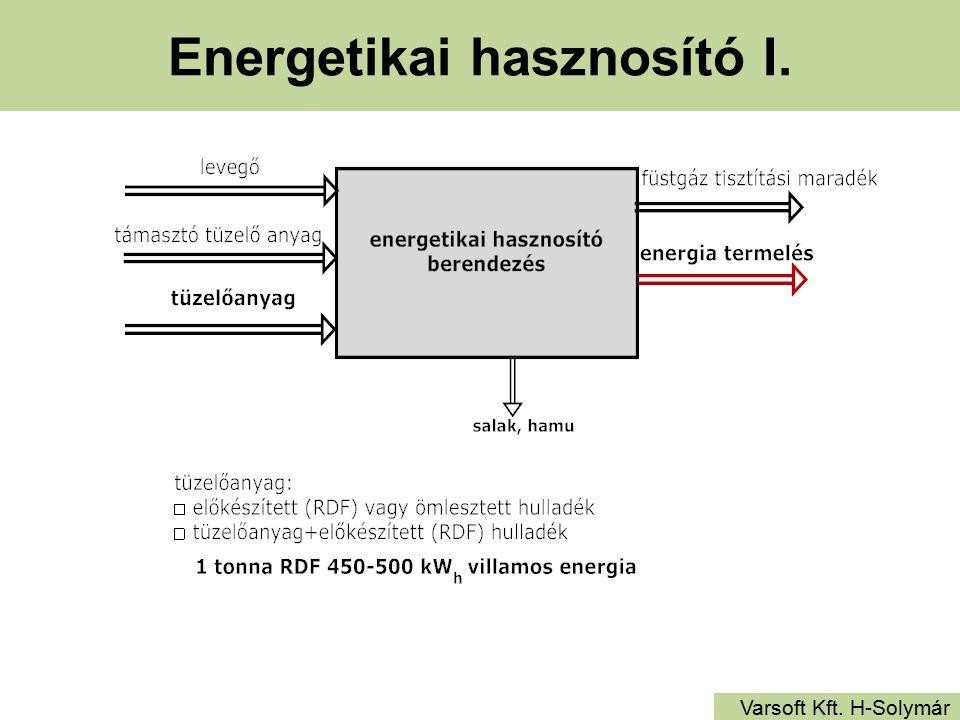 Energetikai hasznosító I. Varsoft Kft. H-Solymár