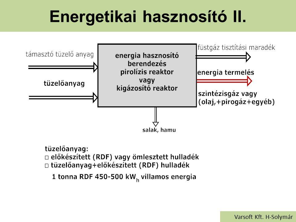 Energetikai hasznosító II. Varsoft Kft. H-Solymár