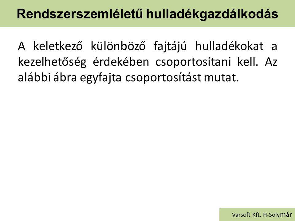 A 2008/98/EK irányelv szerinti hulladékhierarchia Varsoft Kft. H-Solymár