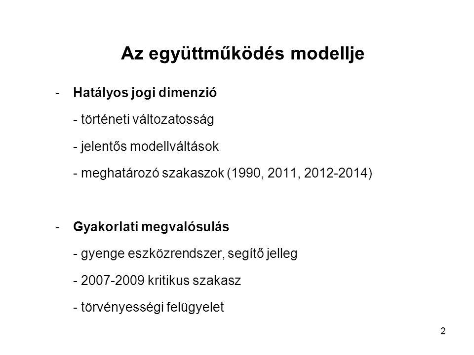 Az együttműködés modellje -Hatályos jogi dimenzió - történeti változatosság - jelentős modellváltások - meghatározó szakaszok (1990, 2011, 2012-2014) -Gyakorlati megvalósulás - gyenge eszközrendszer, segítő jelleg - 2007-2009 kritikus szakasz - törvényességi felügyelet 2