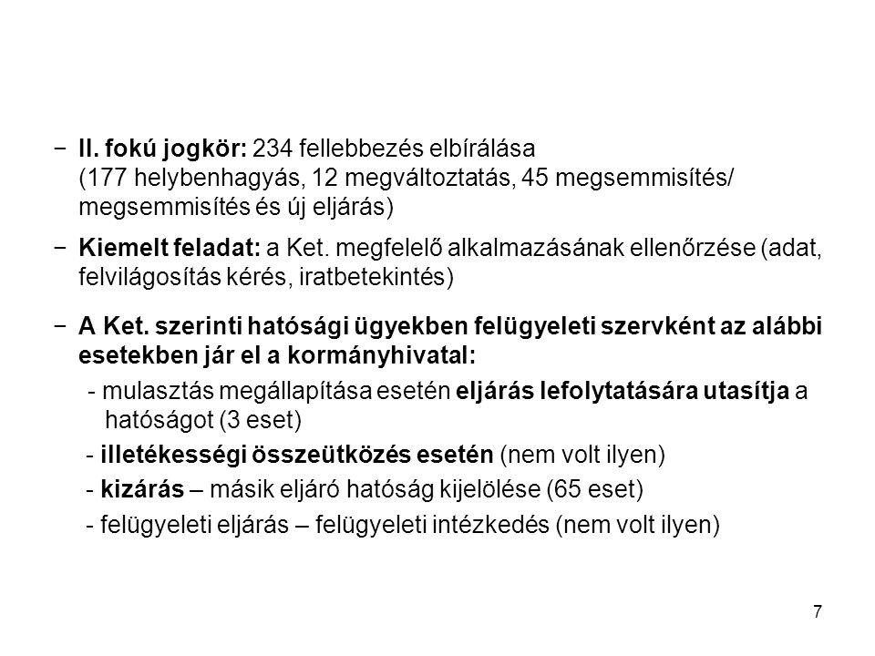 −II. fokú jogkör: 234 fellebbezés elbírálása (177 helybenhagyás, 12 megváltoztatás, 45 megsemmisítés/ megsemmisítés és új eljárás) −Kiemelt feladat: a