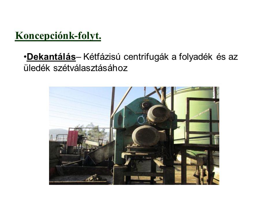 Koncepciónk-folyt. Dekantálás– Kétfázisú centrifugák a folyadék és az üledék szétválasztásához