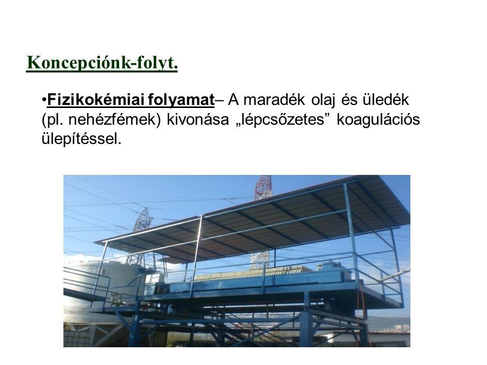 Koncepciónk-folyt.Fizikokémiai folyamat– A maradék olaj és üledék (pl.
