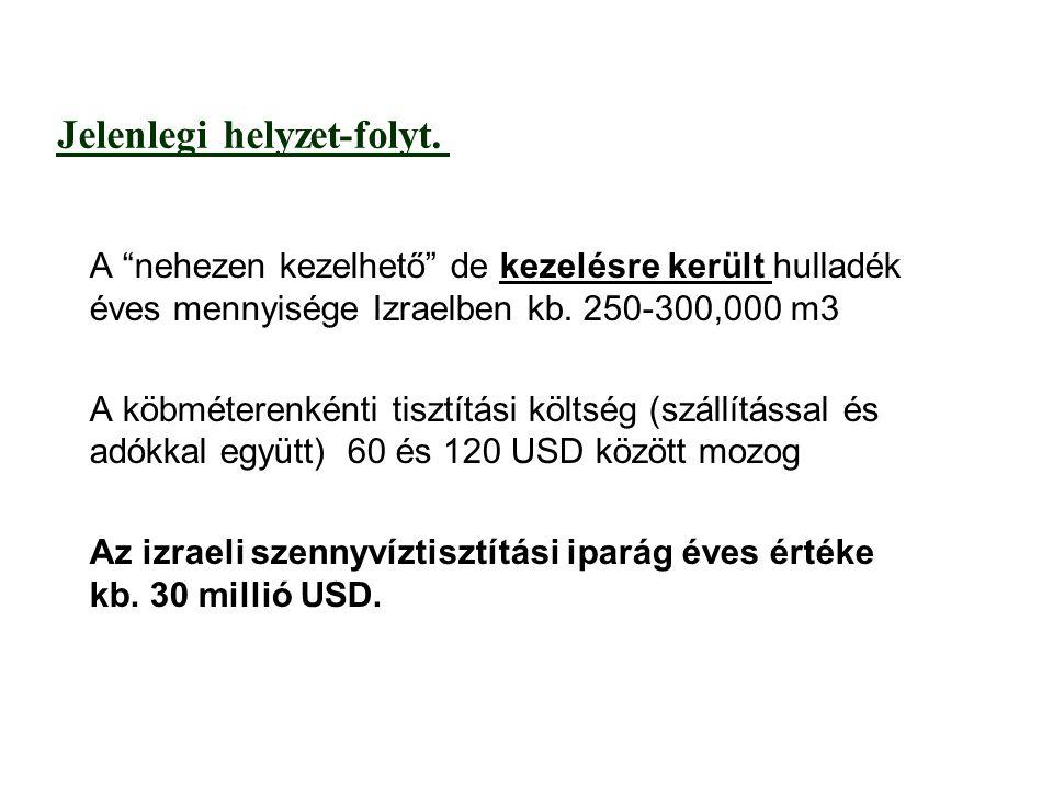 Befektetés & jövedelem - folyt.