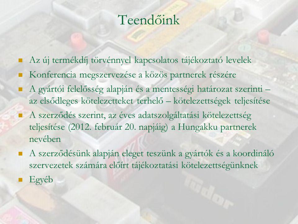 1995.évi LVI. törvény: az akkumulátor termékdíj- köteles termék Helyette: 2011.