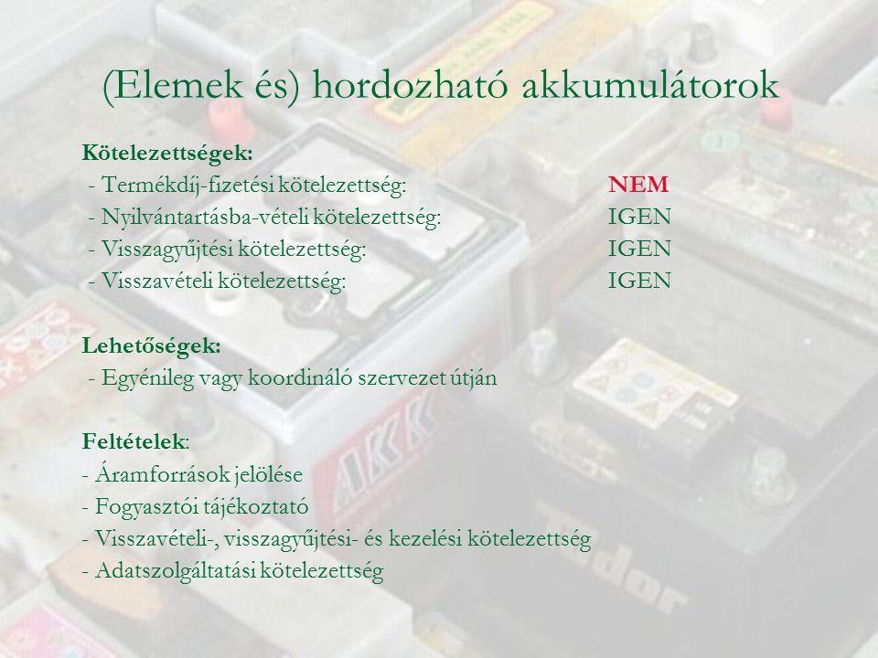 (Elemek és) hordozható akkumulátorok Kötelezettségek: - Termékdíj-fizetési kötelezettség: NEM - Nyilvántartásba-vételi kötelezettség: IGEN - Visszagyűjtési kötelezettség: IGEN - Visszavételi kötelezettség:IGEN Lehetőségek: - Egyénileg vagy koordináló szervezet útján Feltételek: - Áramforrások jelölése - Fogyasztói tájékoztató - Visszavételi-, visszagyűjtési- és kezelési kötelezettség - Adatszolgáltatási kötelezettség