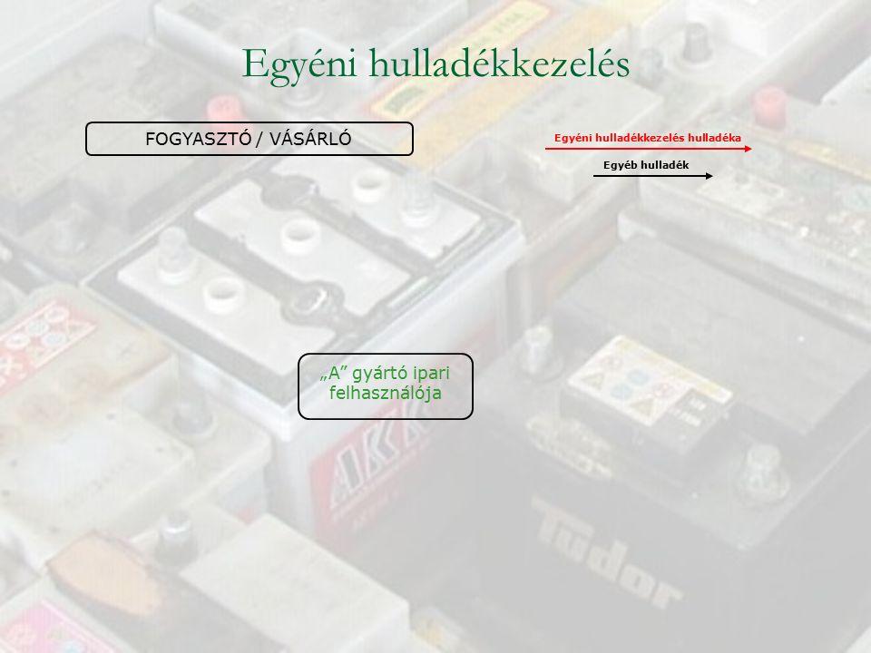 """Egyéni hulladékkezelés FOGYASZTÓ / VÁSÁRLÓ """"A gyártó forgalmazója 1."""