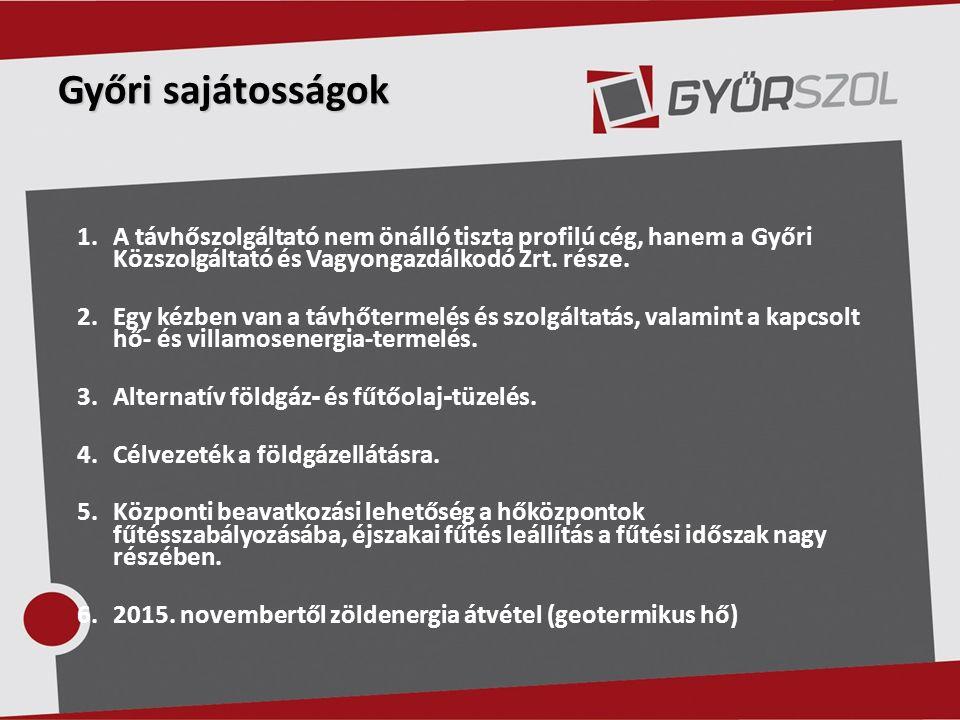 Győri sajátosságok 1.A távhőszolgáltató nem önálló tiszta profilú cég, hanem a Győri Közszolgáltató és Vagyongazdálkodó Zrt.