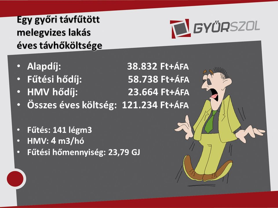 Egy győri távfűtött melegvizes lakás éves távhőköltsége Alapdíj: 38.832 Ft+ ÁFA Fűtési hődíj:58.738 Ft+ ÁFA HMV hődíj:23.664 Ft+ ÁFA Összes éves költség: 121.234 Ft+ ÁFA Fűtés: 141 légm3 HMV: 4 m3/hó Fűtési hőmennyiség: 23,79 GJ