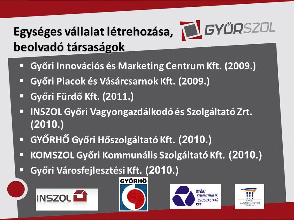  Győri Innovációs és Marketing Centrum Kft. (2009.)  Győri Piacok és Vásárcsarnok Kft.