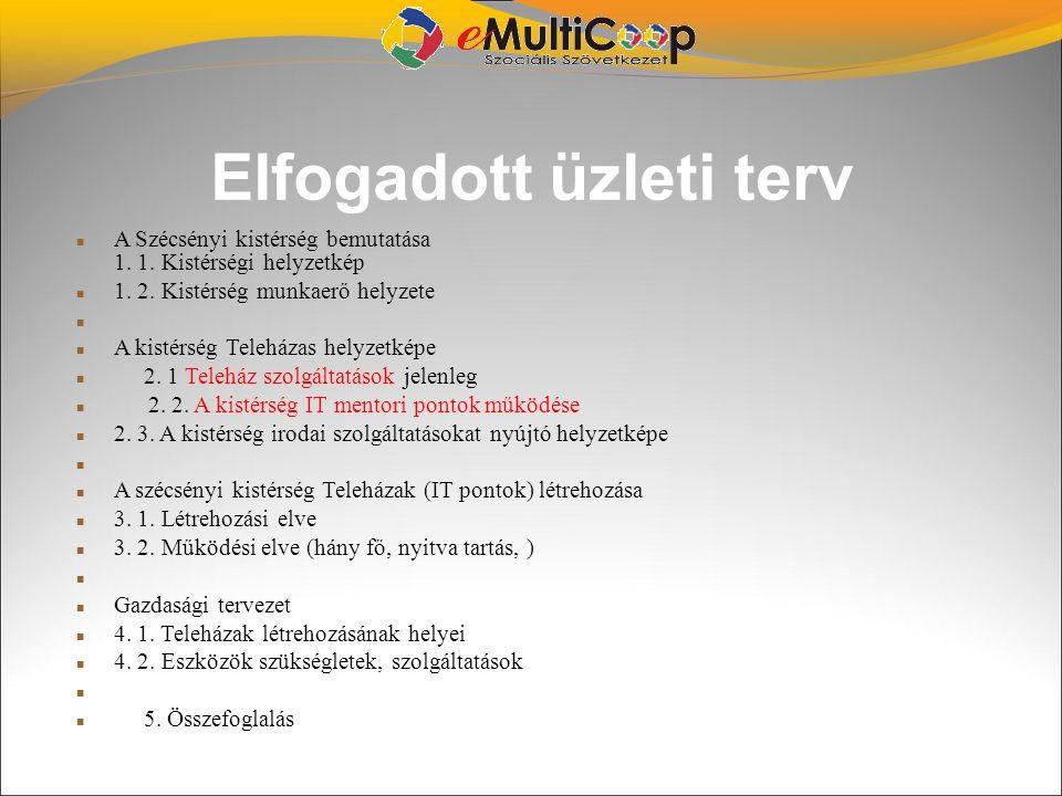 Elfogadott üzleti terv A Szécsényi kistérség bemutatása 1. 1. Kistérségi helyzetkép 1. 2. Kistérség munkaerő helyzete A kistérség Teleházas helyzetkép
