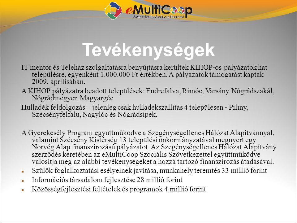 Tevékenységek IT mentor és Teleház szolgáltatásra benyújtásra kerültek KIHOP-os pályázatok hat településre, egyenként 1.000.000 Ft értékben. A pályáza