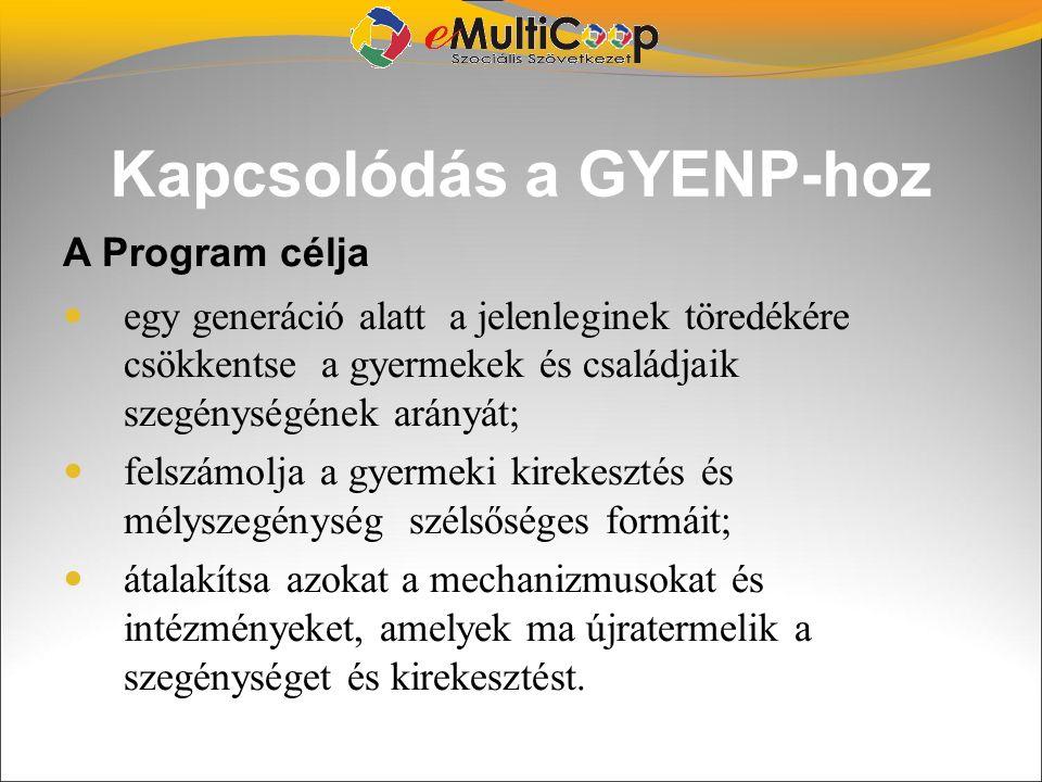 Kapcsolódás a GYENP-hoz A Program célja egy generáció alatt a jelenleginek töredékére csökkentse a gyermekek és családjaik szegénységének arányát; fel