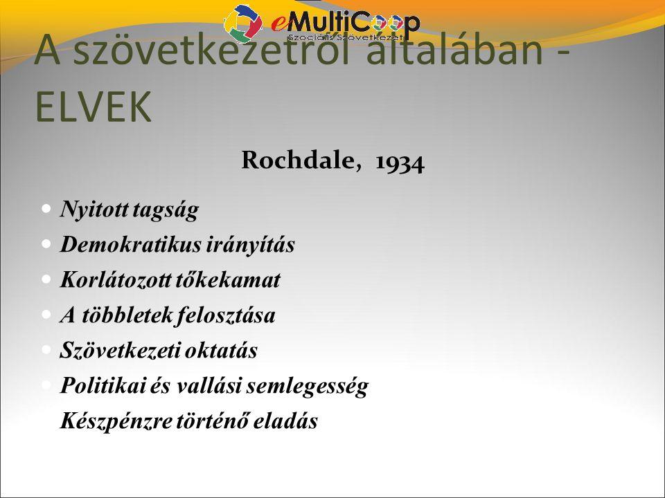 A szövetkezetről általában - ELVEK Rochdale, 1934 Nyitott tagság Demokratikus irányítás Korlátozott tőkekamat A többletek felosztása Szövetkezeti okta