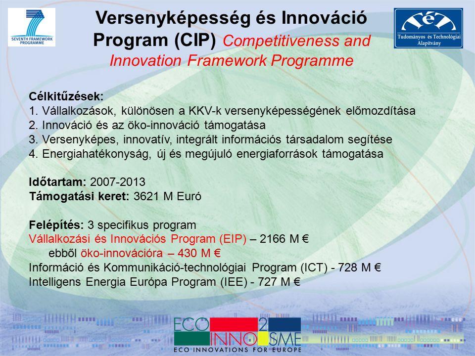 Versenyképesség és Innováció Program (CIP) Competitiveness and Innovation Framework Programme Célkitűzések: 1.