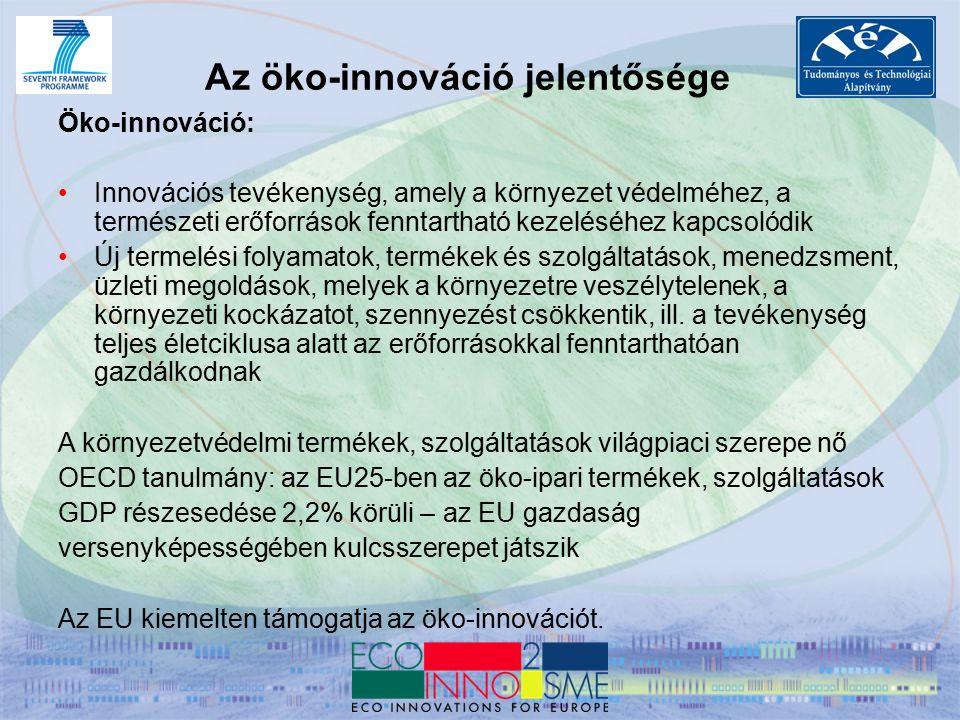 CIP Vállalkozási és Innovációs Program – ECO-INNOVATION