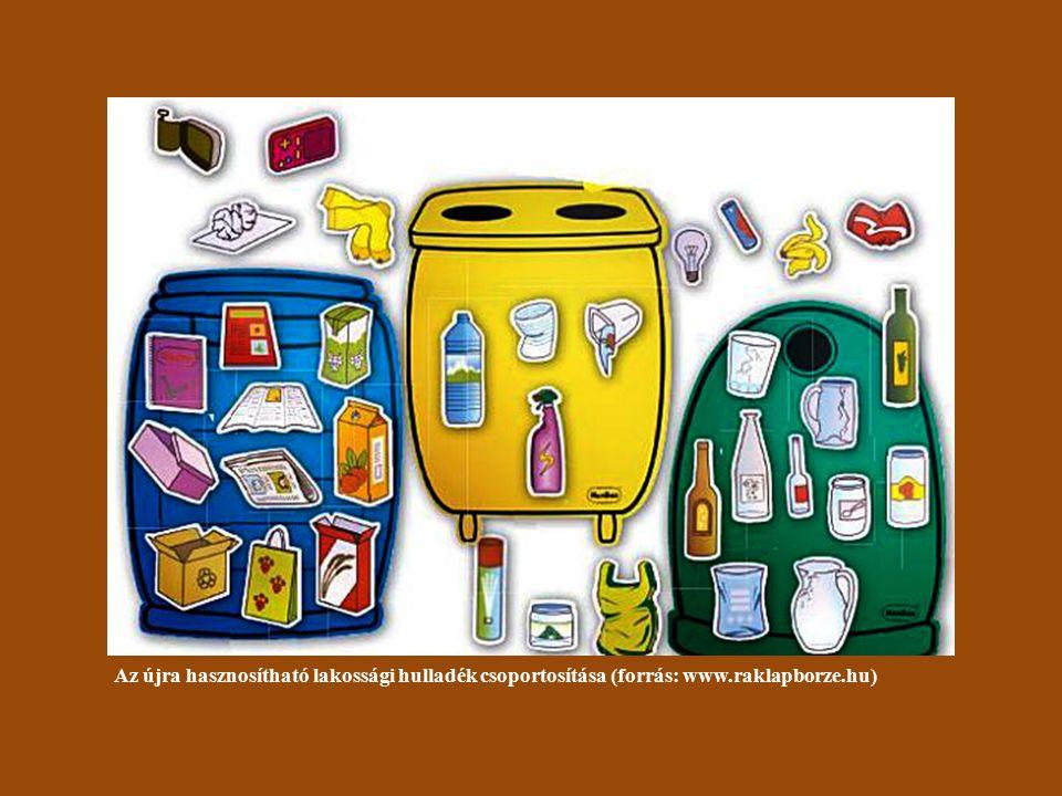 Az újra hasznosítható lakossági hulladék csoportosítása (forrás: www.raklapborze.hu)