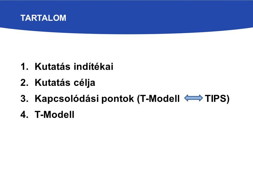 TARTALOM 1.Kutatás indítékai 2.Kutatás célja 3.Kapcsolódási pontok (T-Modell TIPS) 4.T-Modell