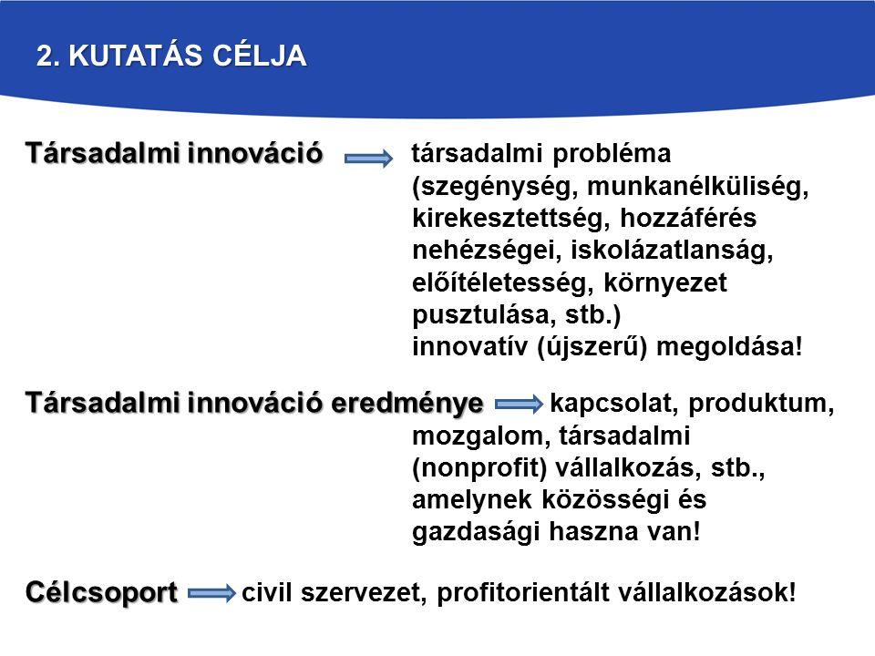 2. KUTATÁS CÉLJA Társadalmi innováció Társadalmi innováció társadalmi probléma (szegénység, munkanélküliség, kirekesztettség, hozzáférés nehézségei, i