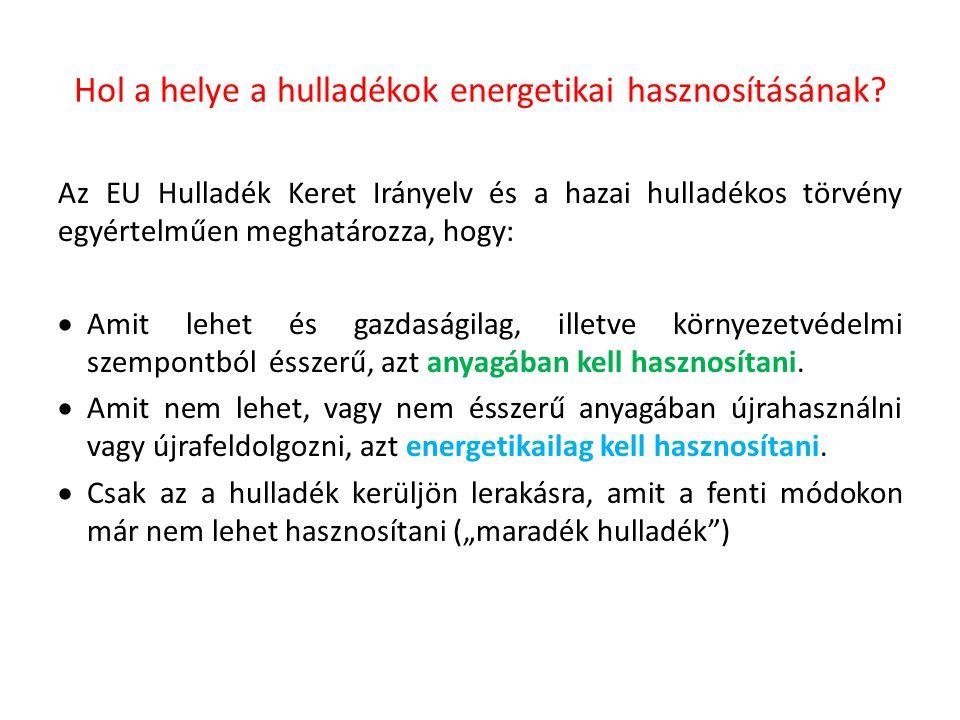 """Az anyagában történő és energetikai hulladékhasznosítás a fejlett európai országokban """"kéz a kézben jár Ország Anyagában történő hasznosítás (beleértve a komposztálást) [%] Energetikai hasznosítás [%] Lerakás [%] Svájc54460 Németország64351 Svédország49501 Belgium55441 Hollandia51481 Dánia44551 Norvégia43543 Ausztria58384 Összehasonlításképpen a hazai helyzet : Magyarország311059 A hulladékhasznosítás terén élen járó európai országok a következők (2014."""