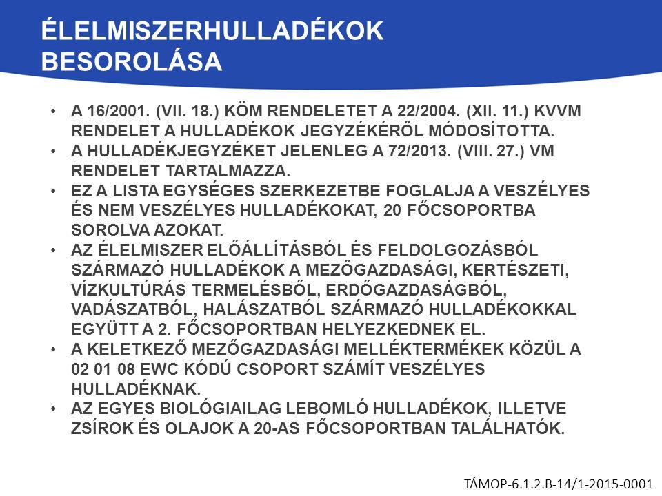 ÉLELMISZERHULLADÉKOK BESOROLÁSA A 16/2001. (VII. 18.) KÖM RENDELETET A 22/2004. (XII. 11.) KVVM RENDELET A HULLADÉKOK JEGYZÉKÉRŐL MÓDOSÍTOTTA. A HULLA