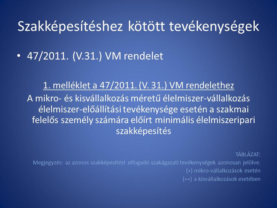Szakképesítéshez kötött tevékenységek 47/2011. (V.31.) VM rendelet 1. melléklet a 47/2011. (V. 31.) VM rendelethez A mikro- és kisvállalkozás méretű é