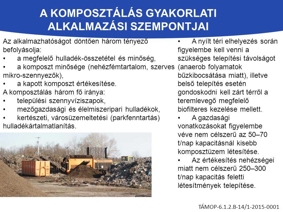 A KOMPOSZTÁLÁS GYAKORLATI ALKALMAZÁSI SZEMPONTJAI Az alkalmazhatóságot döntően három tényező befolyásolja: a megfelelő hulladék-összetétel és minőség, a komposzt minősége (nehézfémtartalom, szerves mikro-szennyezők), a kapott komposzt értékesítése.