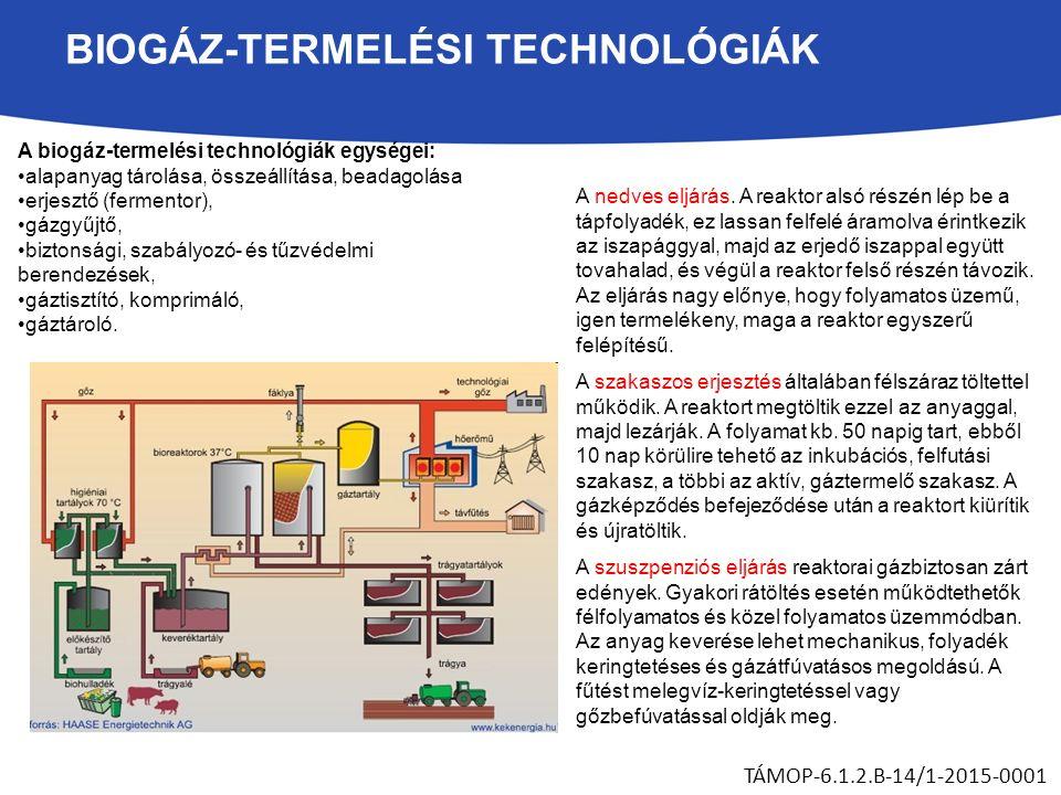 BIOGÁZ-TERMELÉSI TECHNOLÓGIÁK A biogáz-termelési technológiák egységei: alapanyag tárolása, összeállítása, beadagolása erjesztő (fermentor), gázgyűjtő, biztonsági, szabályozó- és tűzvédelmi berendezések, gáztisztító, komprimáló, gáztároló.