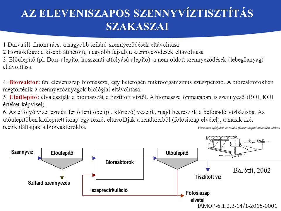 AZ ELEVENISZAPOS SZENNYVÍZTISZTÍTÁS SZAKASZAI 1.Durva ill.
