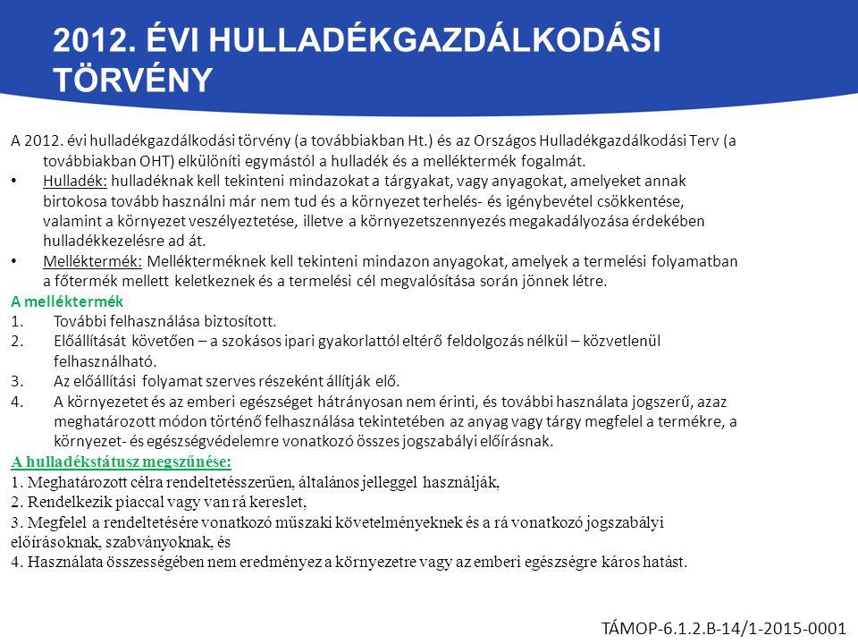 2012. ÉVI HULLADÉKGAZDÁLKODÁSI TÖRVÉNY A 2012.