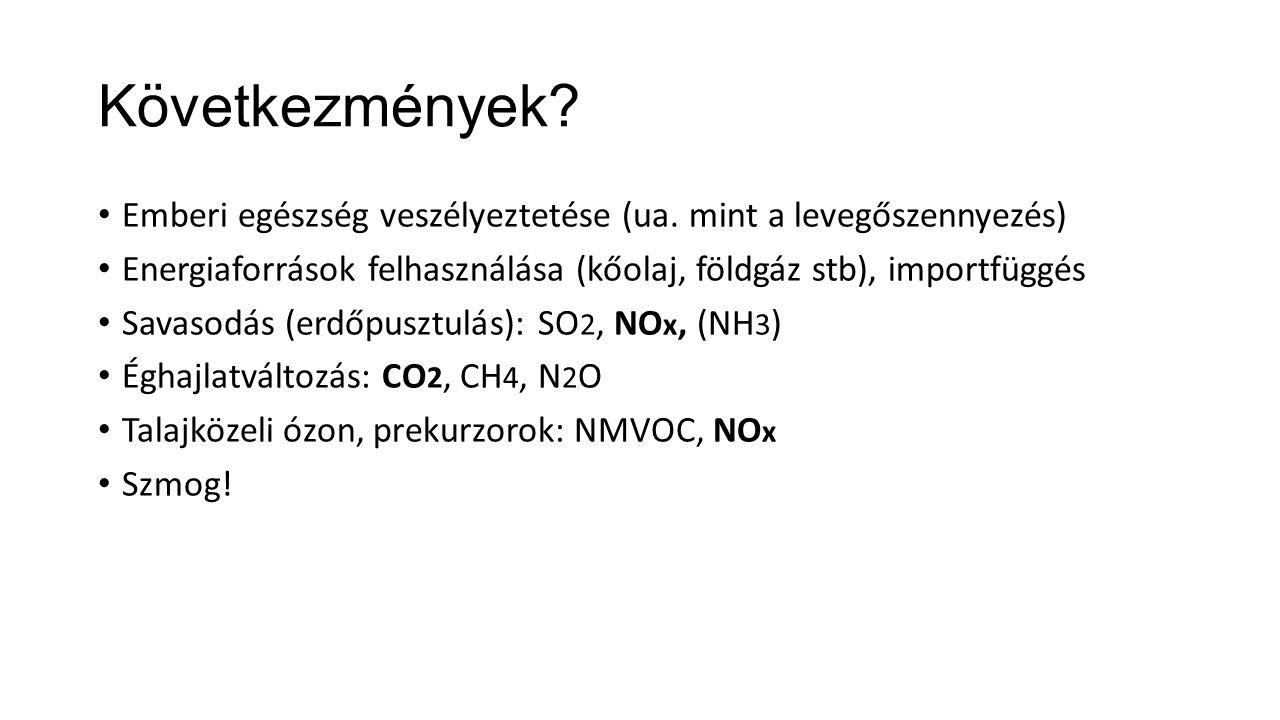 Következmények? Emberi egészség veszélyeztetése (ua. mint a levegőszennyezés) Energiaforrások felhasználása (kőolaj, földgáz stb), importfüggés Savaso