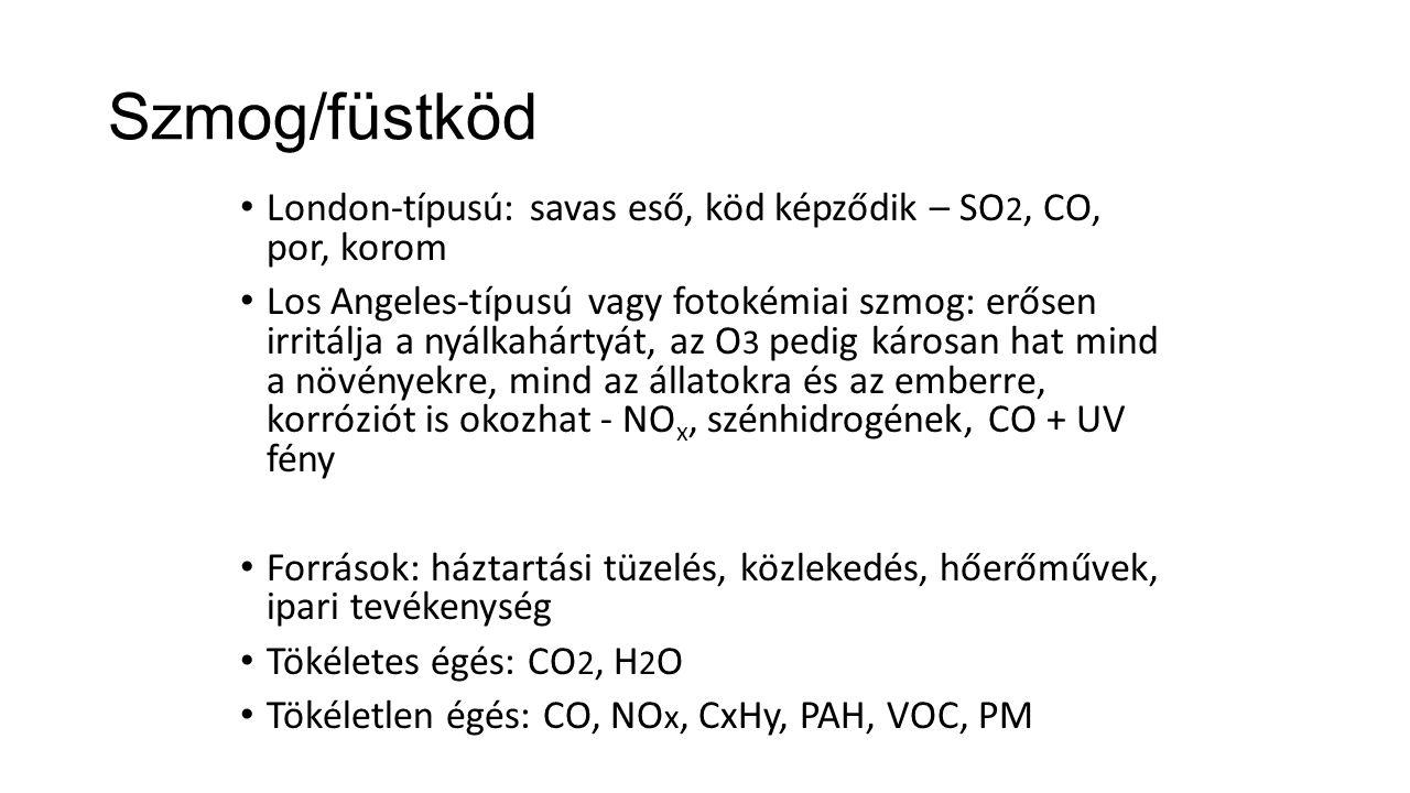 Szmog/füstköd London-típusú: savas eső, köd képződik – SO 2, CO, por, korom Los Angeles-típusú vagy fotokémiai szmog: erősen irritálja a nyálkahártyát, az O 3 pedig károsan hat mind a növényekre, mind az állatokra és az emberre, korróziót is okozhat - NO x, szénhidrogének, CO + UV fény Források: háztartási tüzelés, közlekedés, hőerőművek, ipari tevékenység Tökéletes égés: CO 2, H 2 O Tökéletlen égés: CO, NO x, CxHy, PAH, VOC, PM