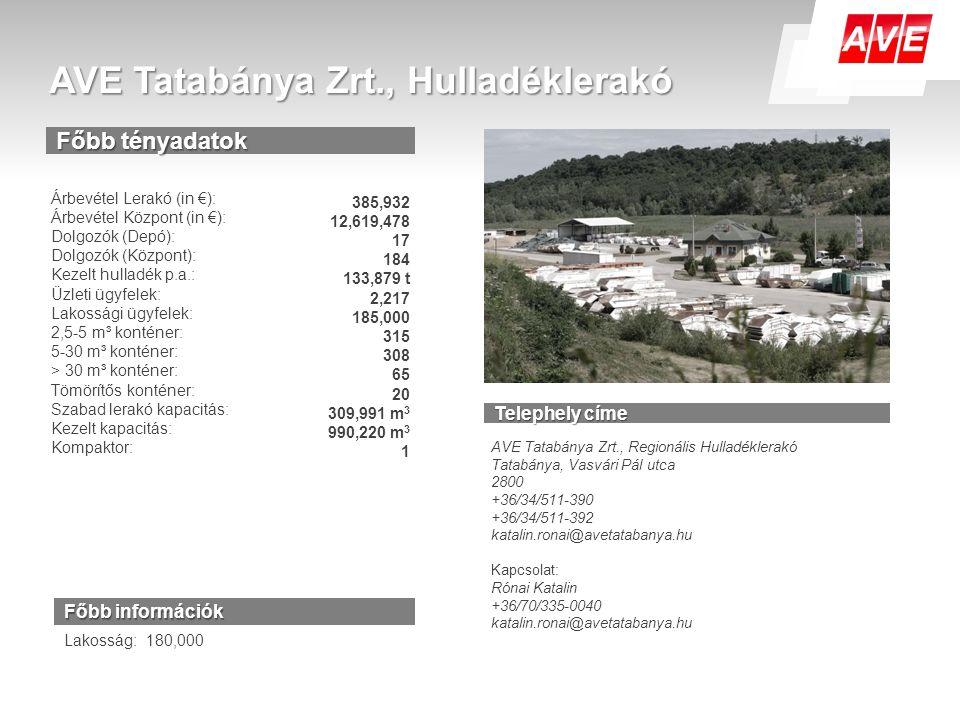AVE Tatabánya Zrt., Hulladéklerakó Főbb tényadatok Árbevétel Lerakó (in €): Árbevétel Központ (in €): Dolgozók (Depó): Dolgozók (Központ): Kezelt hull