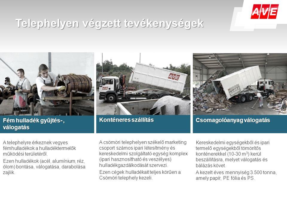 Telephelyen végzett tevékenységek Fém hulladék gyűjtés-, válogatás A telephelyre érkeznek vegyes fémhulladékok a hulladéktermelők működési területéről.