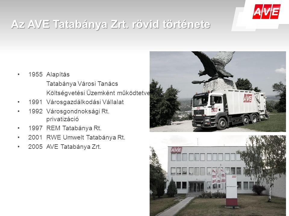 AVE Energie AG Oberösterreich Umwelt GmbH, A-4021 Linz, Böhmerwaldstraße 3, Telefon +43 / 732/9000-3208, www.ave.at An Energie AG Oberösterreich company 2 │ Feb -13 Az AVE Tatabánya Zrt.