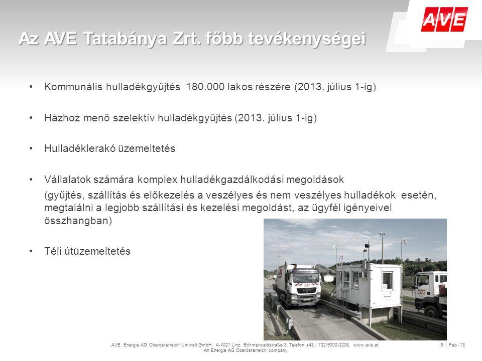 Változások a hulladékgazdálkodás területén 2013.