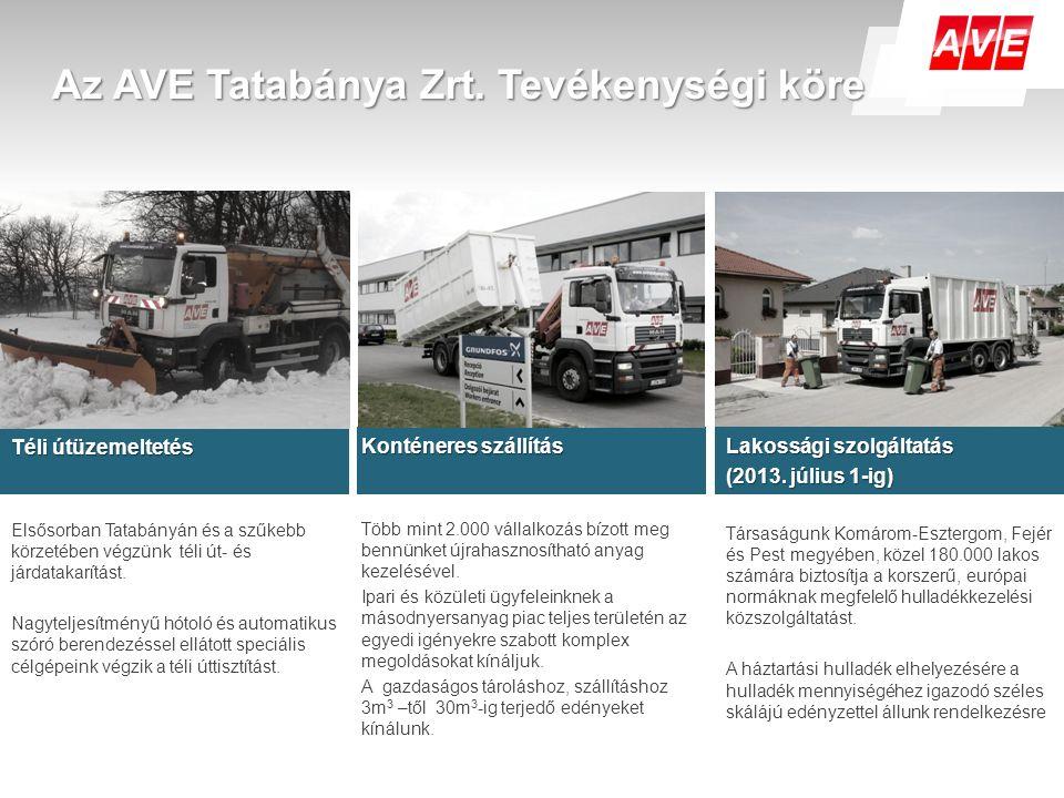 Az AVE Tatabánya Zrt. Tevékenységi köre Téli útüzemeltetés Elsősorban Tatabányán és a szűkebb körzetében végzünk téli út- és járdatakarítást. Nagytelj